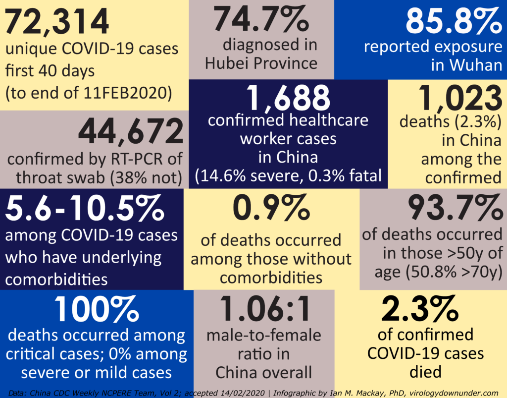 COVID-19-infographic_1_19FEB2020-1024x80